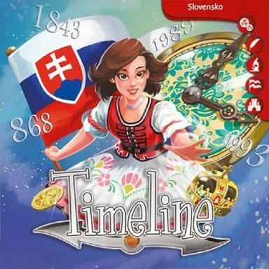 Timeline: Slovensko